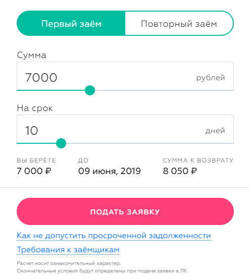 Займ 50000 рублей на год на карту